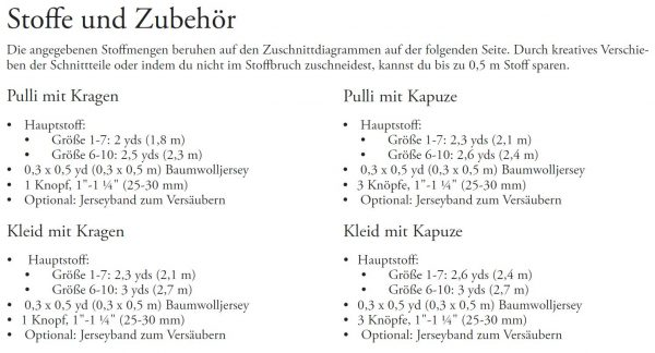 Näh-Connection: Jasper Sweater and Dress Ebook auf Deutsch